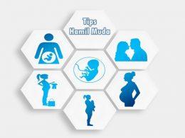 cara menjaga kehamilan tetap sehat